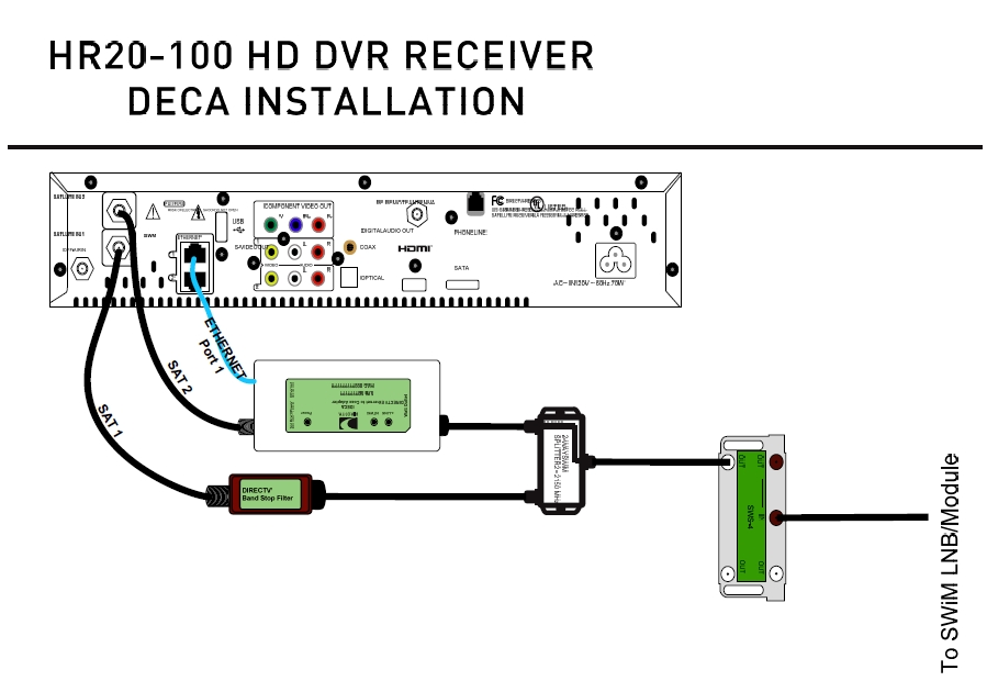 Wiring Diagram For Directv – The Wiring Diagram – Readingrat With