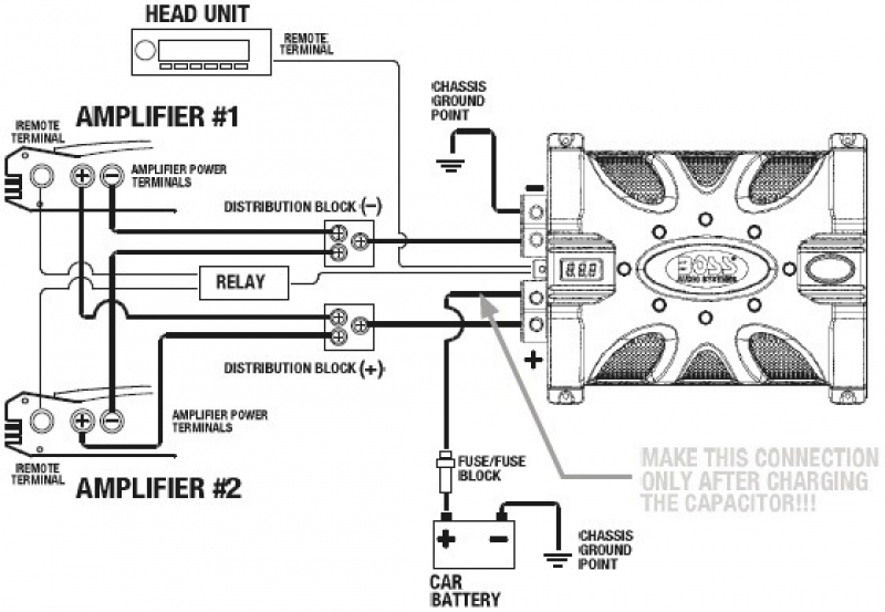 Wiring Diagram For Eclipse Car Amp