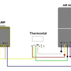 Carrier Air Handler Wiring Diagram Ac Humbucker Kit Goodman Heat Pump Thermostat | Fuse Box And
