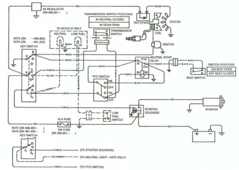 John Deere 110 Backhoe Fuse Box : 31 Wiring Diagram Images