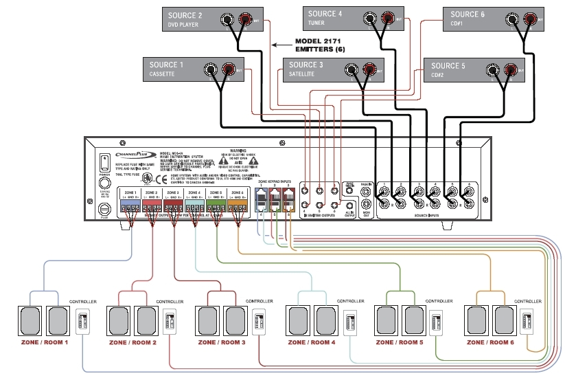 wiring diagram for surround sound system facbooik inside home theater speaker wiring diagram?resize=665%2C444&ssl=1 surround sound speaker wiring diagram 6 surround sound system wiring diagram of sound system at creativeand.co