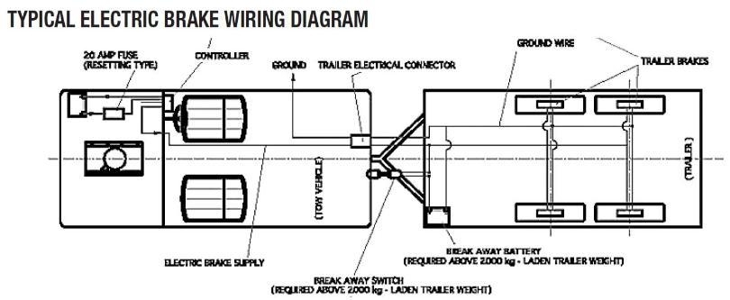 Wiring Diagram For Trailer Brake Controller in Electric