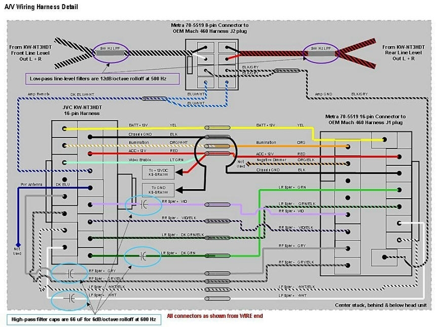 Awesome Wiring Diagram Jvc Car Stereo Gallery Images For Image