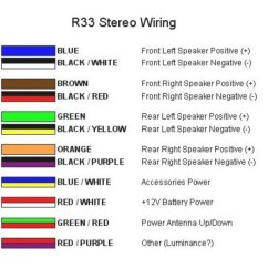 R33 Radio Wiring Diagram Well Pump Jvc Car Stereo | Fuse Box And