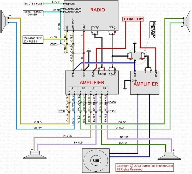 wiring diagram kenwood wire color alexiustoday within kenwood car stereo wiring diagram outstanding clarion vz409 wiring diagram photos wiring schematic clarion vrx755vd wiring diagram at panicattacktreatment.co