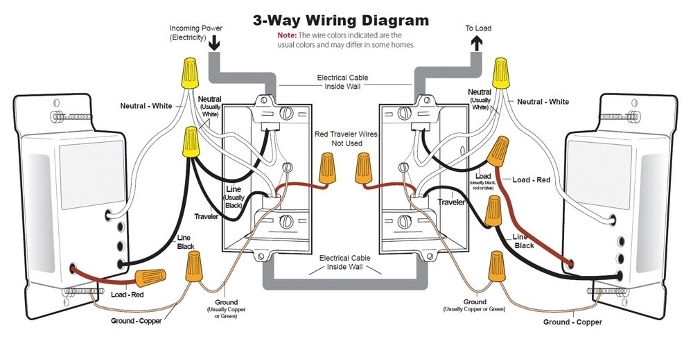 Lutron 4 Way Dimmer Switch Wiring Diagram