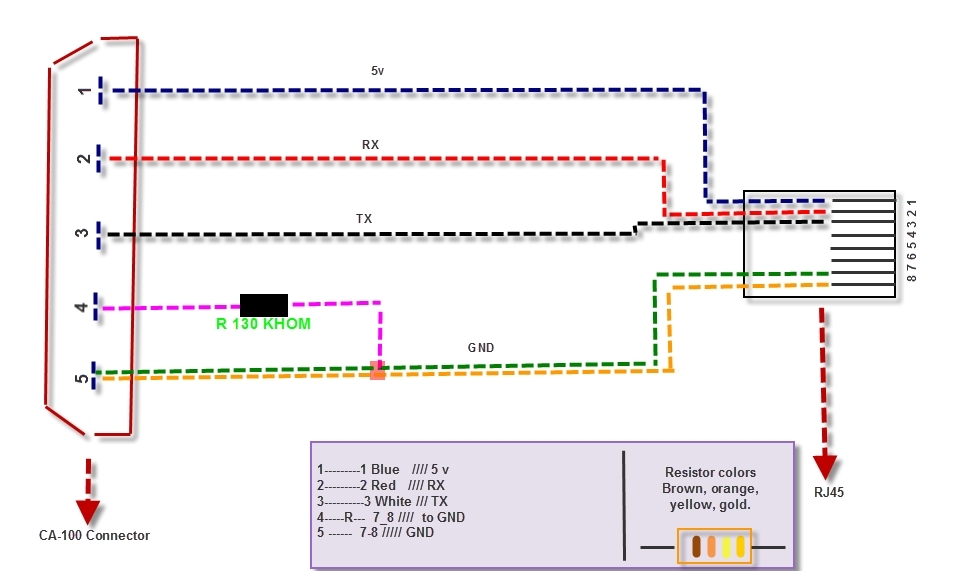 usb host cable wiring diagram