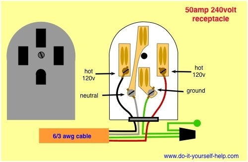 Home Wiring Diagram 240v Outlet