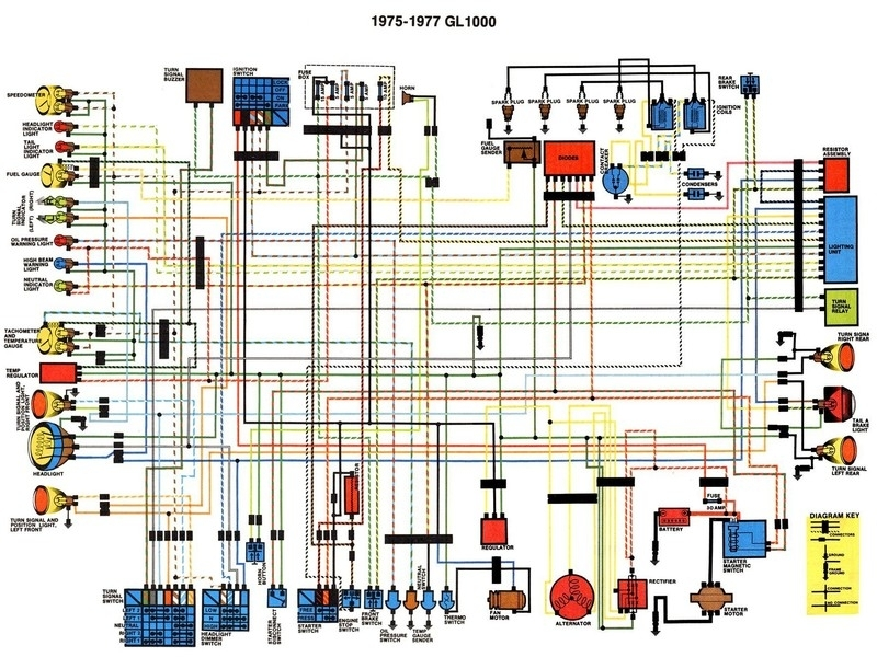 wiring diagrams regarding 1980 honda cb750 wiring diagram?resize\\\=665%2C499\\\&ssl\\\=1 cafe cb750 wiring diagram on cafe images free download wiring cb750 wiring diagram at edmiracle.co