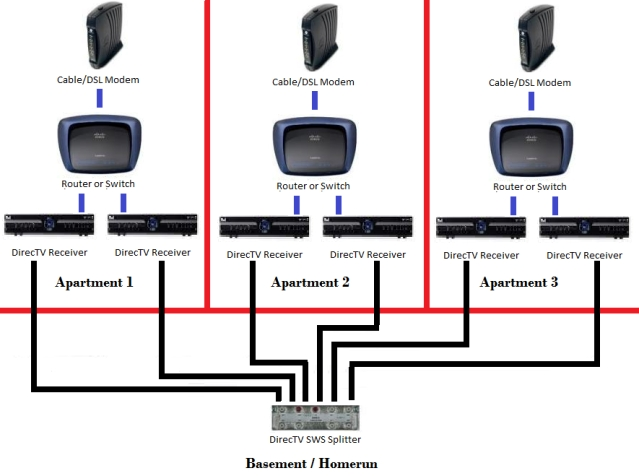 deca broadband adapter installation diagram sony surround sound system wiring directv genie 2 - not lossing