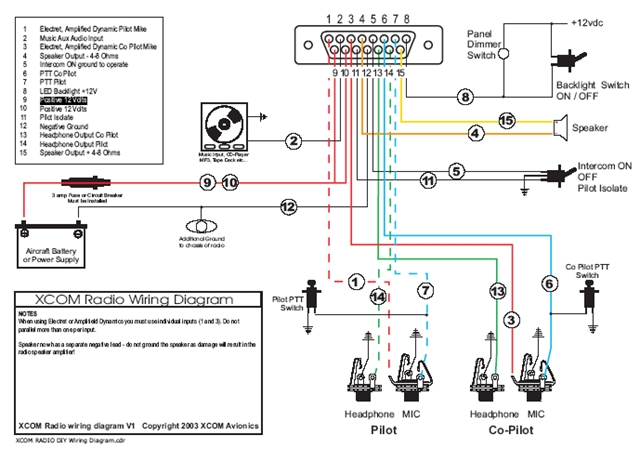 2004 Nissan Frontier Wiring Diagram on 2006 gmc sierra wiring diagram