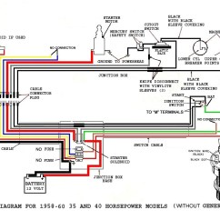 Yamaha Outboard Ignition Switch Wiring Diagram Yfz 450 115 Starter Wiring. Car Download. Cancross.co Throughout 1998 Evinrude ...