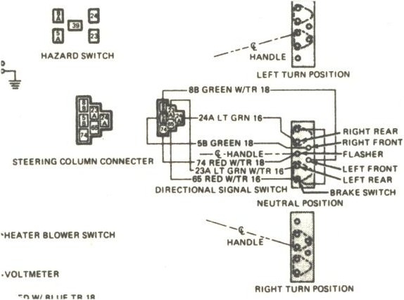 19 Beautiful Ford Focus Ignition Switch Diagram