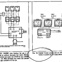 Dayton Gas Heater Wiring Diagram Creating A Web Is Tool For Honeywell Zone Valve | Fuse Box And