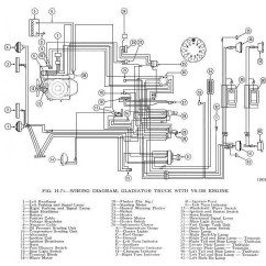 International 4300 Wiring Diagrams Rock Cycle Fill In The Blank Diagram Truck Auto Electrical