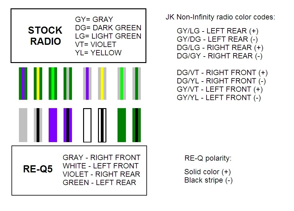 2013 jeep jk stereo wiring explained wiring diagrams rh dmdelectro co Jeep Liberty Fuse Diagram Jeep Liberty Door Speakers
