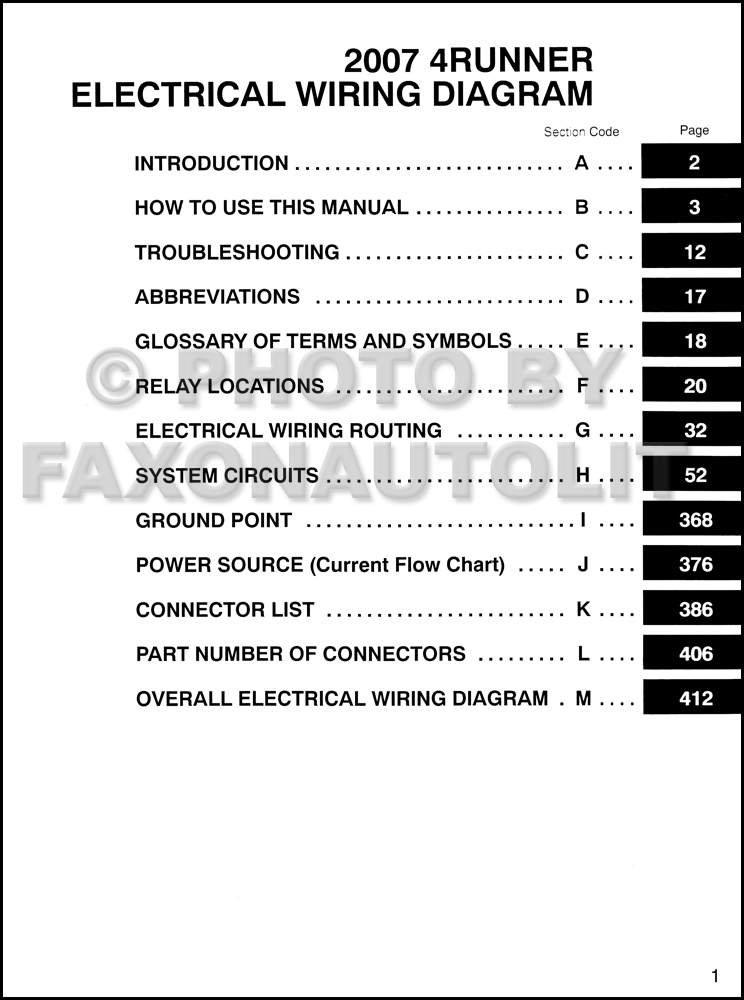 wiring diagram for 2007 toyota 4runner
