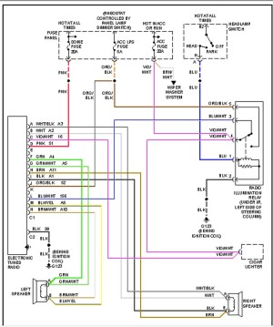 Fuse Box And Wiring Diagram  Part 2