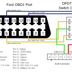 Ford Transit Mk7 Central Locking Wiring Diagram Onan 4000 Generator 2012 Fiat 500 | And Fuse Box Intended For ...