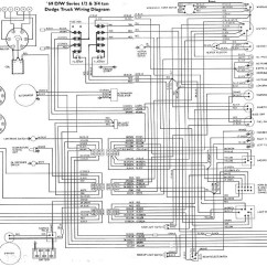 Ml Triton Radio Wiring Diagram Of Osi Reference Model Dodge Ram 1500 Stereo Auto Electrical Related With