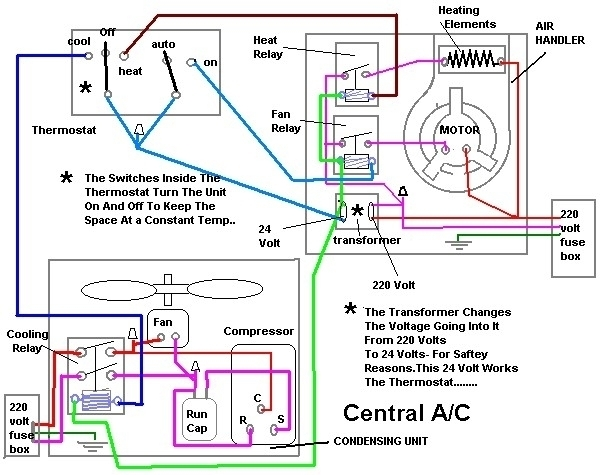 3 phase ac electrical wiring diagrams wiring diagram and fuse for 3 phase ac electrical wiring diagrams?resize\\\\\\\=600%2C475\\\\\\\&ssl\\\\\\\=1 stunning 24 volt marine wiring diagrams contemporary wiring  at panicattacktreatment.co