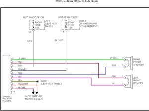 2007 Toyota 4Runner Wiring Diagram | Fuse Box And Wiring
