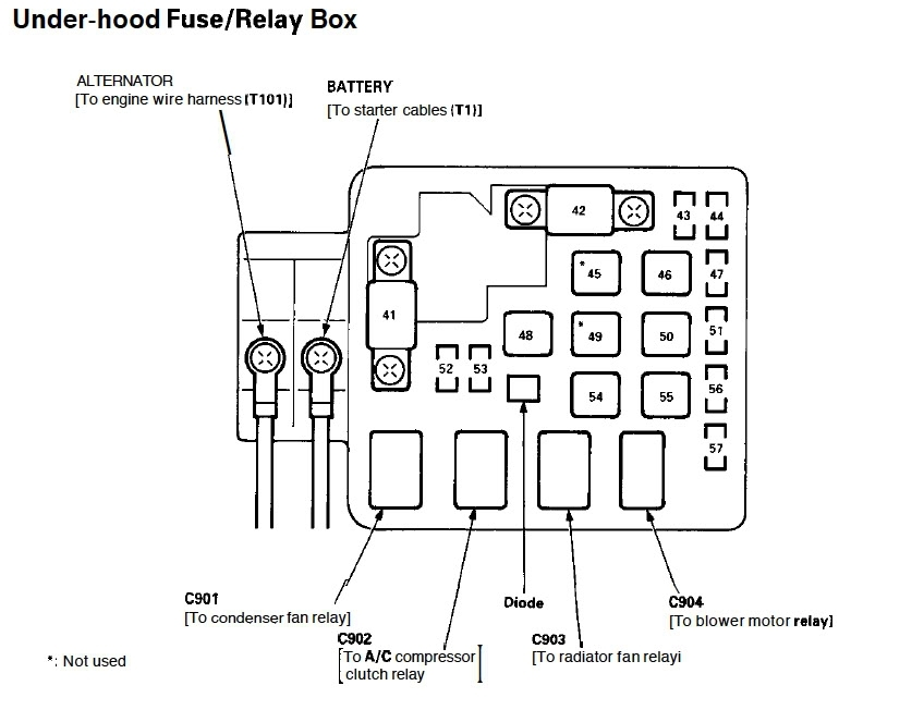 1998 honda civic ex fuse box diagram ps 2 keyboard wiring a/c not engauging on 97 - honda-tech forum discussion inside 2009 ...