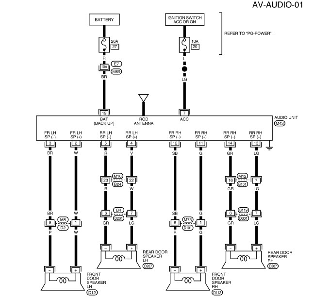 related with 2009 nissan cube fuse diagram