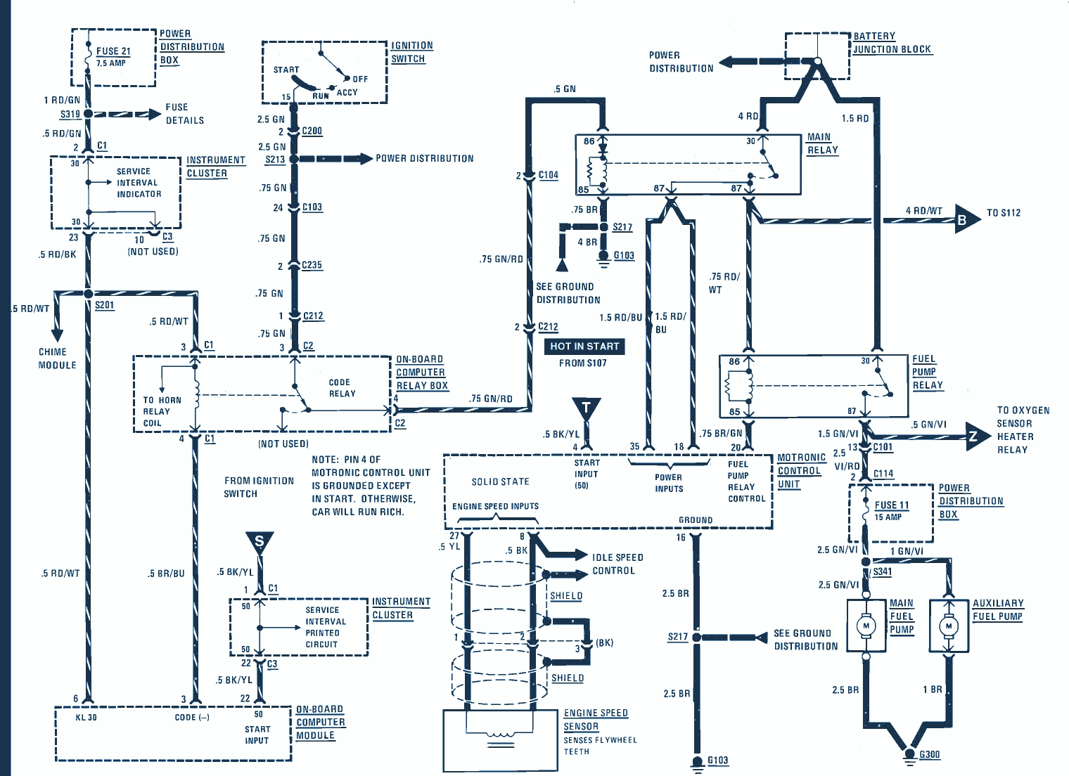 2000 Bmw 528i Fuse Diagram Wiring Schematics Box