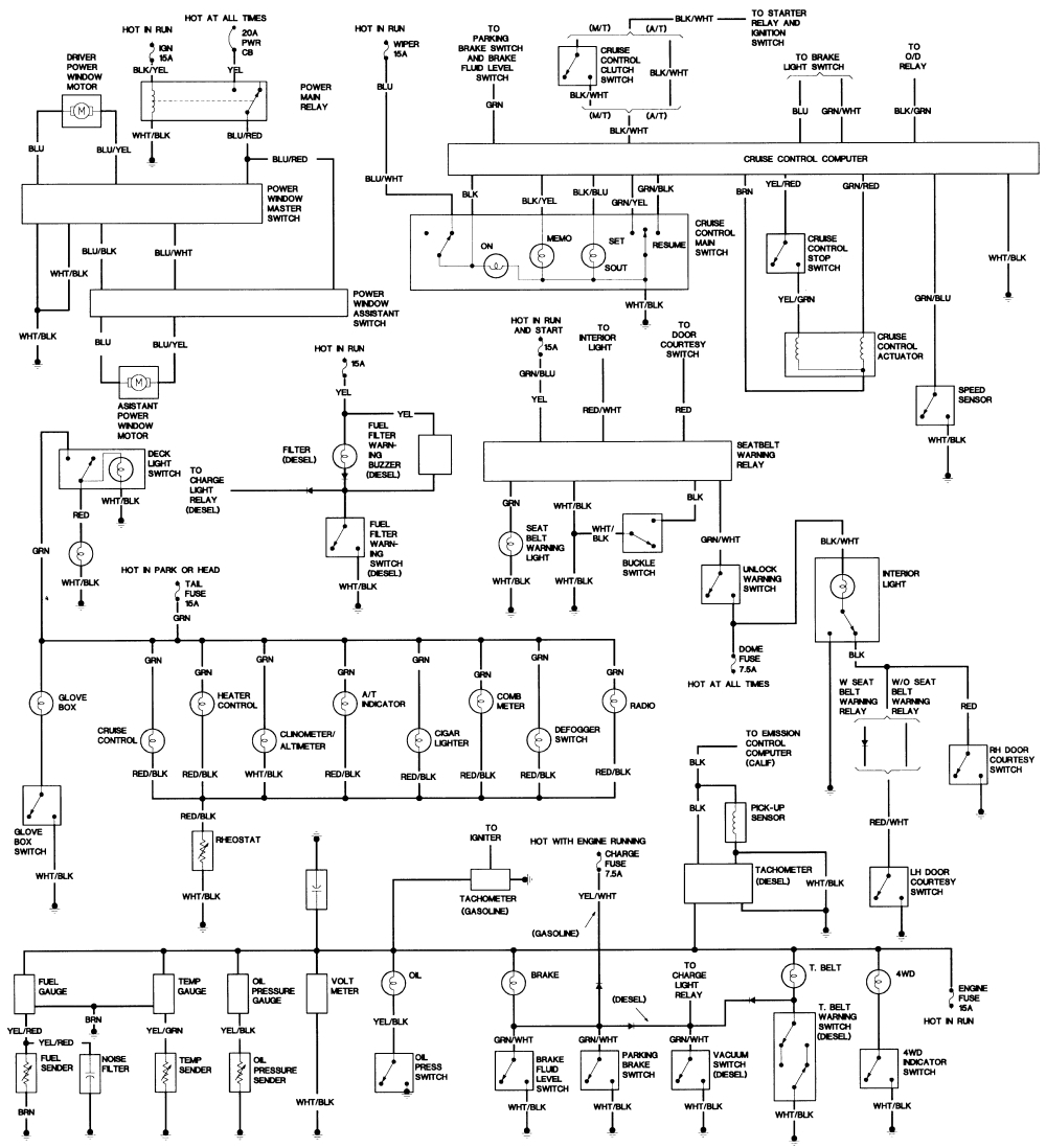 1986 toyota pickup wiring diagram and 0900c1528004d7fd gif within 85 toyota 4runner wiring diagram 91 toyota pickup wiring diagram dolgular com 1991 toyota pickup engine wiring harness at bayanpartner.co