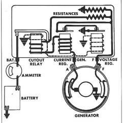 Generator Wiring Diagram 1995 Ford Taurus 6 Volt Battery