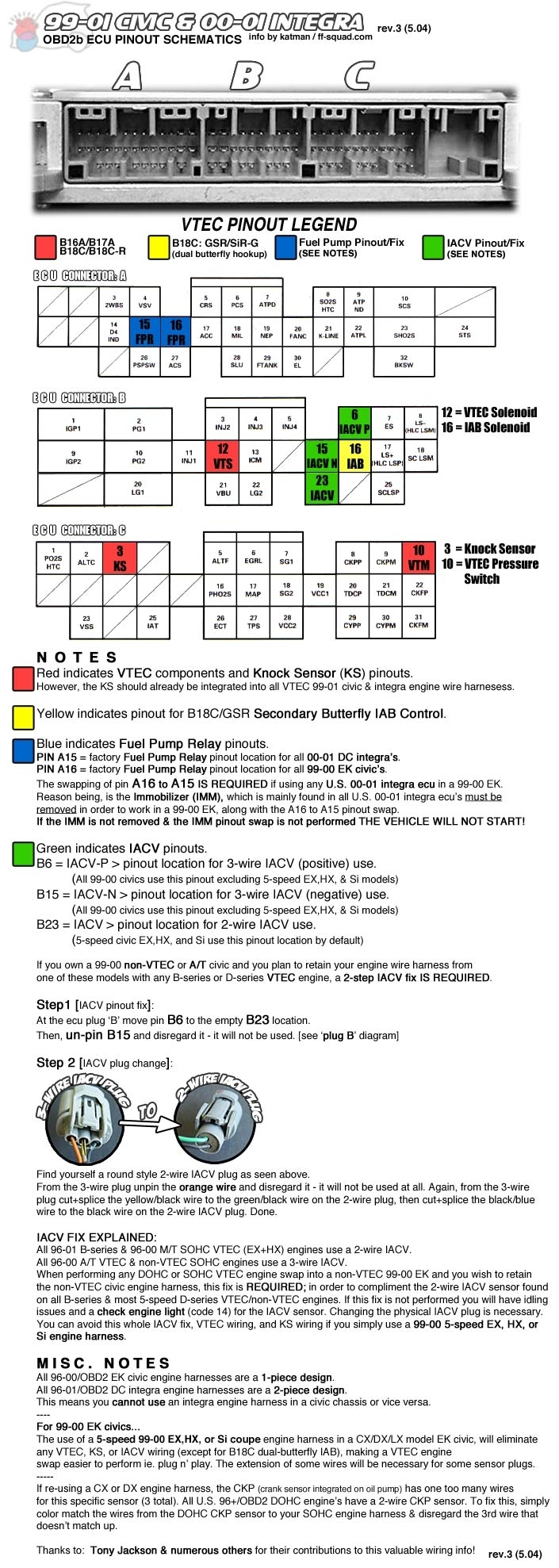 Acura Vtec Wiring Diagram - All New Resume Examples & Resume ... on