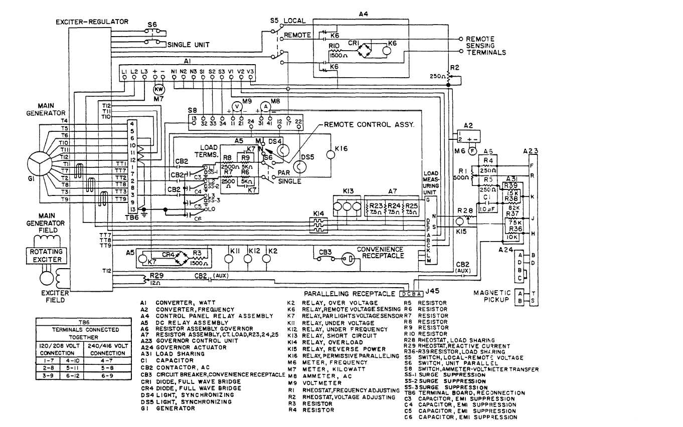 ac wiring diagrams home stereo system diagram generator circuit  readingrat with regard to
