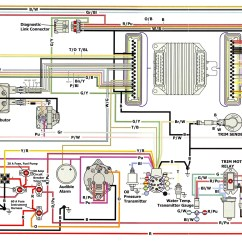 Boat Fuse Panel Wiring Diagram 6 Pin Trailer Plug Schematics On Images Box And