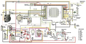 Boat Wiring Schematics On Images | Fuse Box And Wiring Diagram