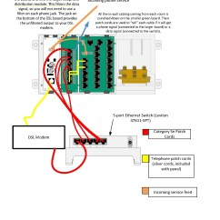 Centurylink Dsl Wiring Diagram Hyster Electric Forklift Basic Telephone Fuse Box And
