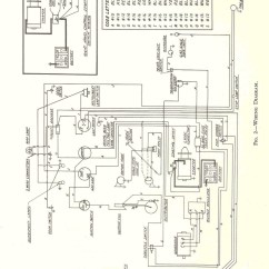 3 Wire Pickup Wiring Diagram 1982 Ez Go Golf Cart 6 Volt Positive Ground Fuse Box And