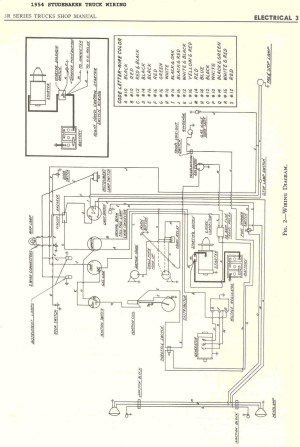 6 Volt Positive Ground Wiring Diagram | Fuse Box And Wiring Diagram
