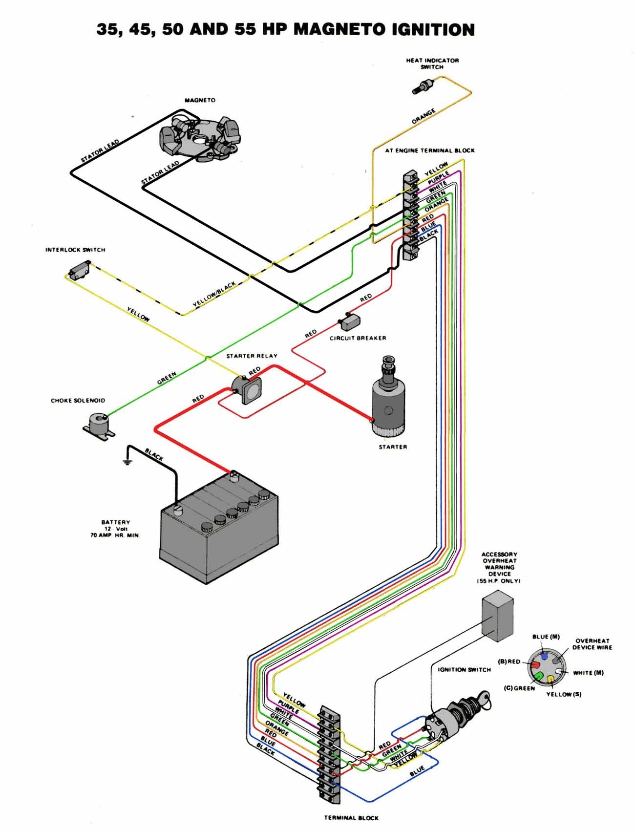 Marine Wiring Harness Diagram | Wiring Diagram on