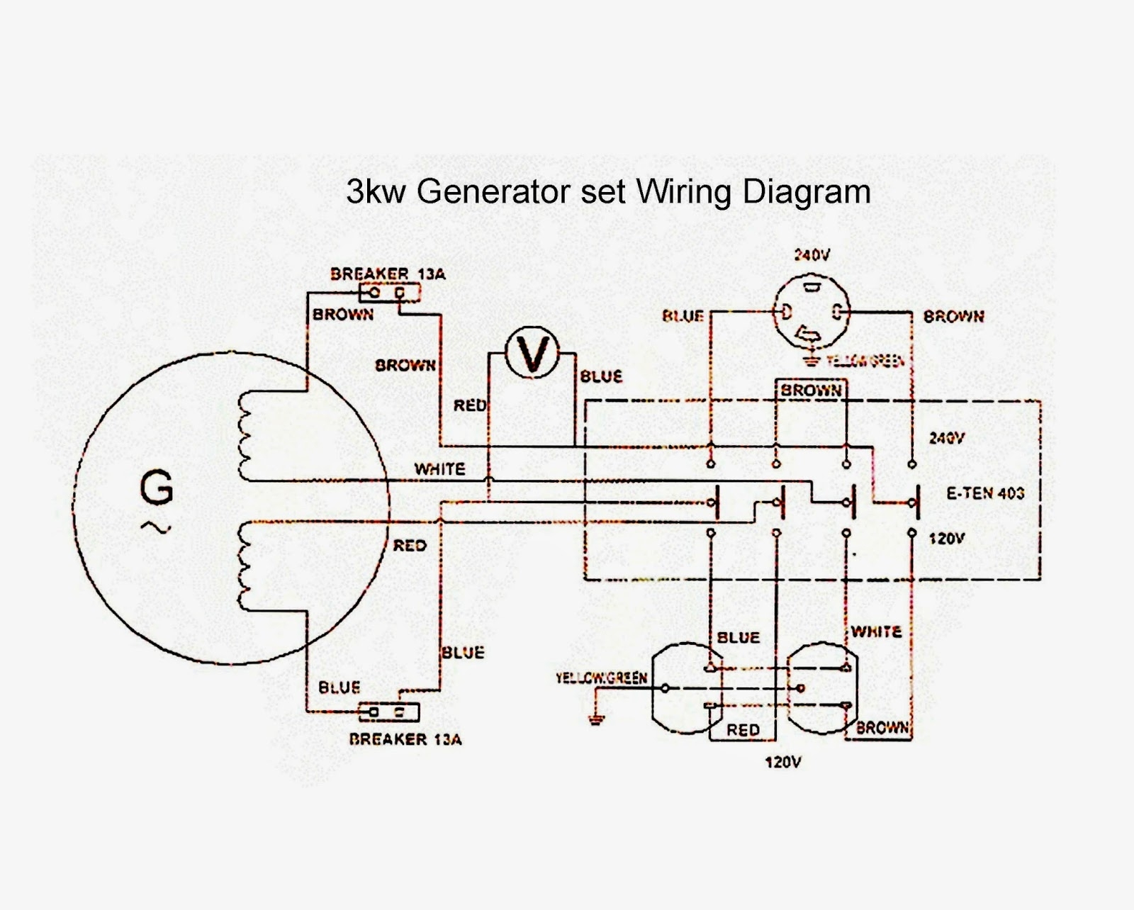 box for generator to electrical wiring diagrams