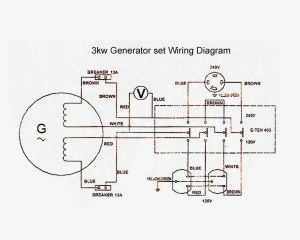 Ac Electrical Wiring Diagrams Generator | Fuse Box And Wiring Diagram