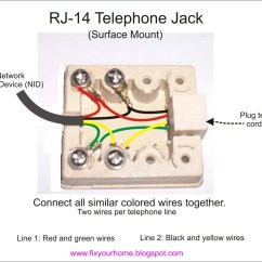 Rj11 Wall Jack Wiring Diagram Golf Cart Battery Basic Telephone Fuse Box And