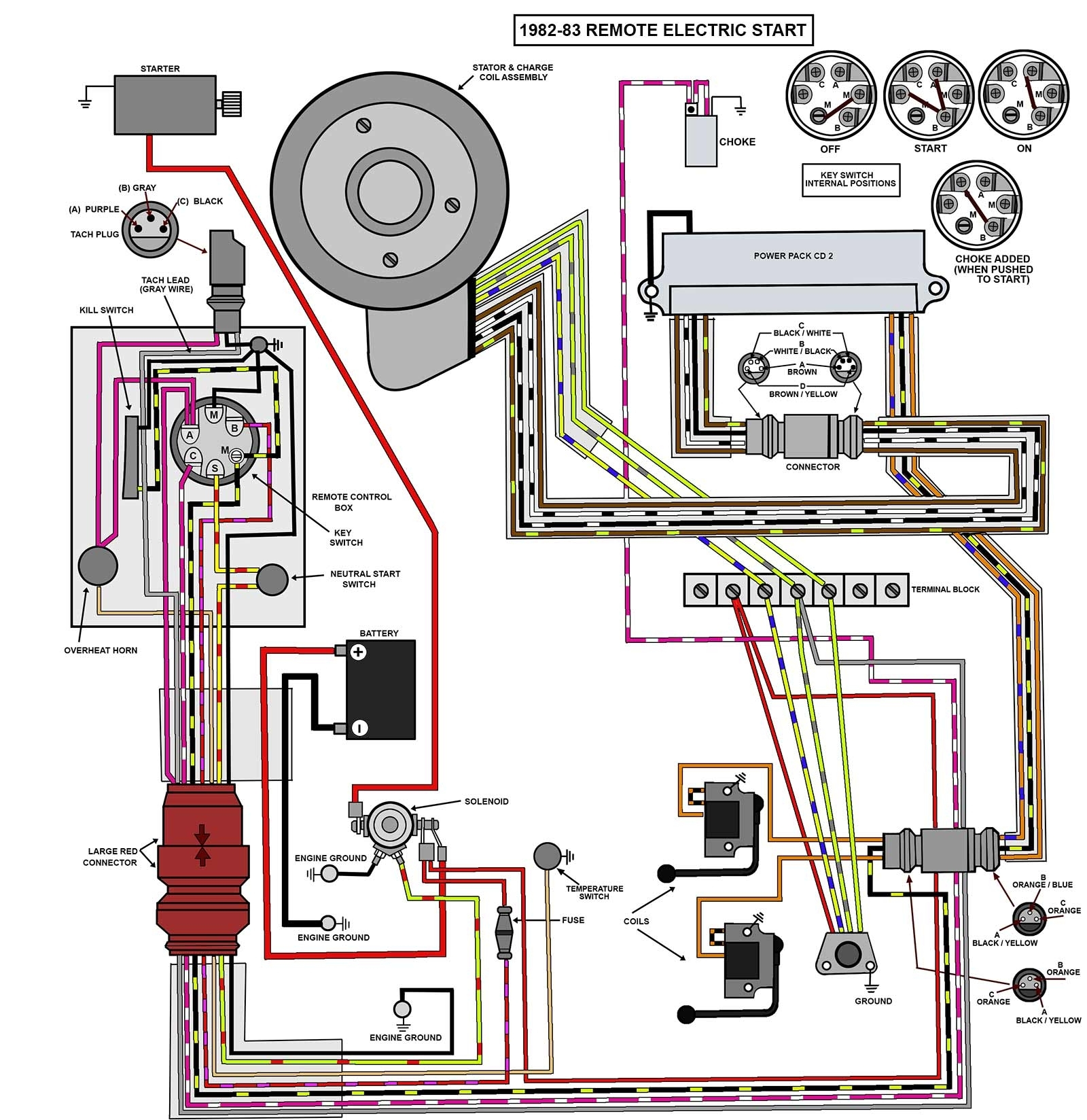 Push to choke ignition switch wiring diagram sierra omc key push Evinrude Outboard Ignition Switch Diagram Push to Choke Ignition Switch Wiring Diagram Mercury 5 Position Ignition Switch Diagram