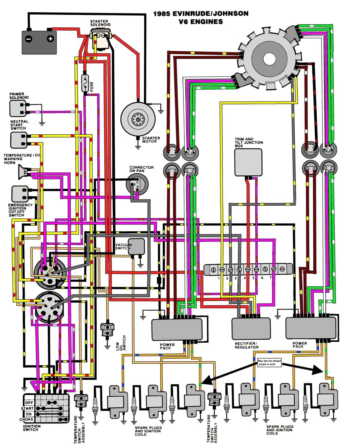 johnson 115 outboard wiring diagram relay 87a 76 evinrude fuse box and