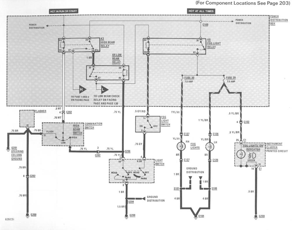 e30 headlight wiring diagram 1999 ford mustang ignition wds bmw system z3 wiring-diagram ~ elsalvadorla