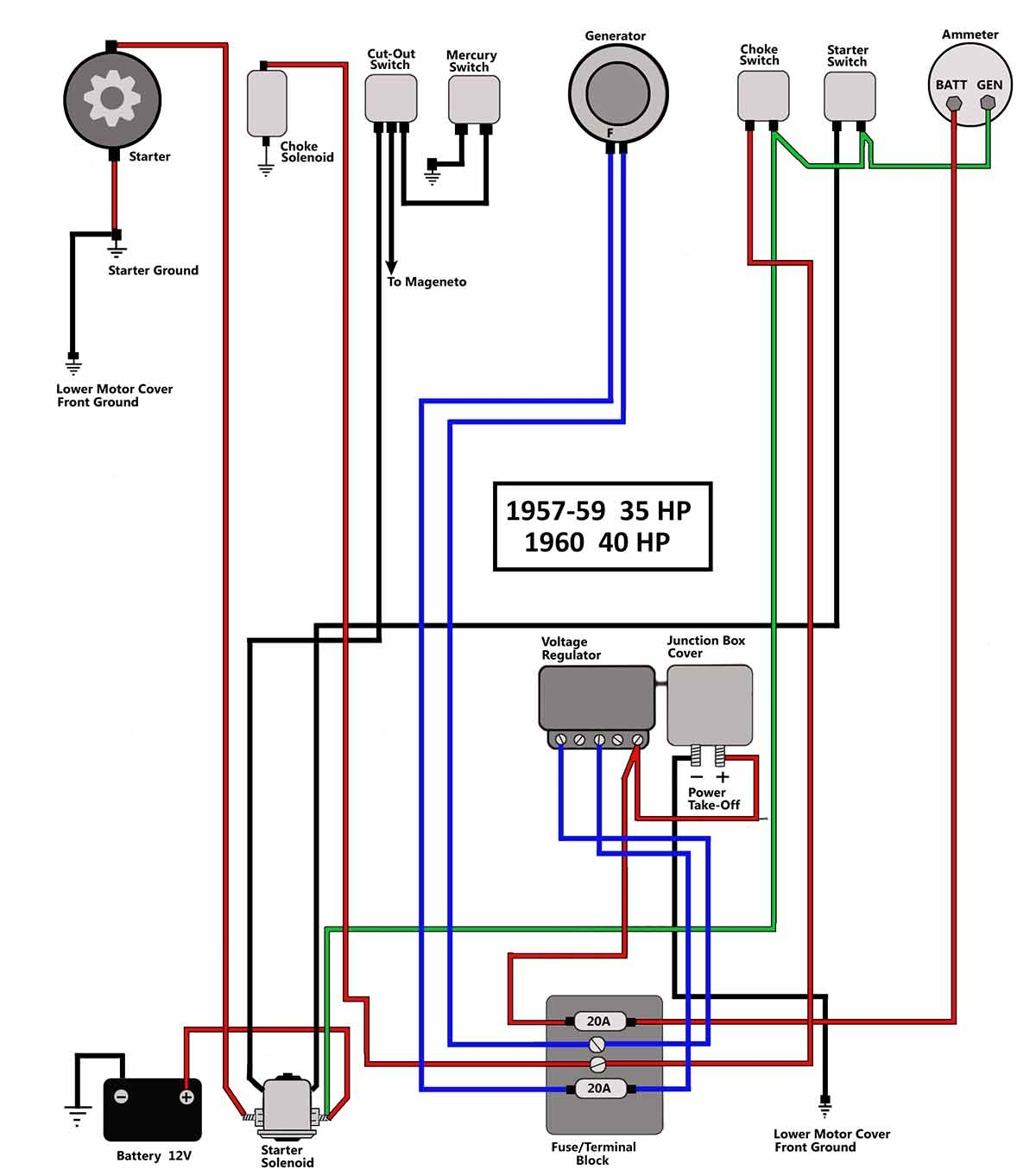 ammeter wiring diagram omc 172995 auto electrical wiring diagram u2022 rh 6weeks co uk