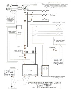 Ac Electrical Wiring Diagrams Generator | Fuse Box And