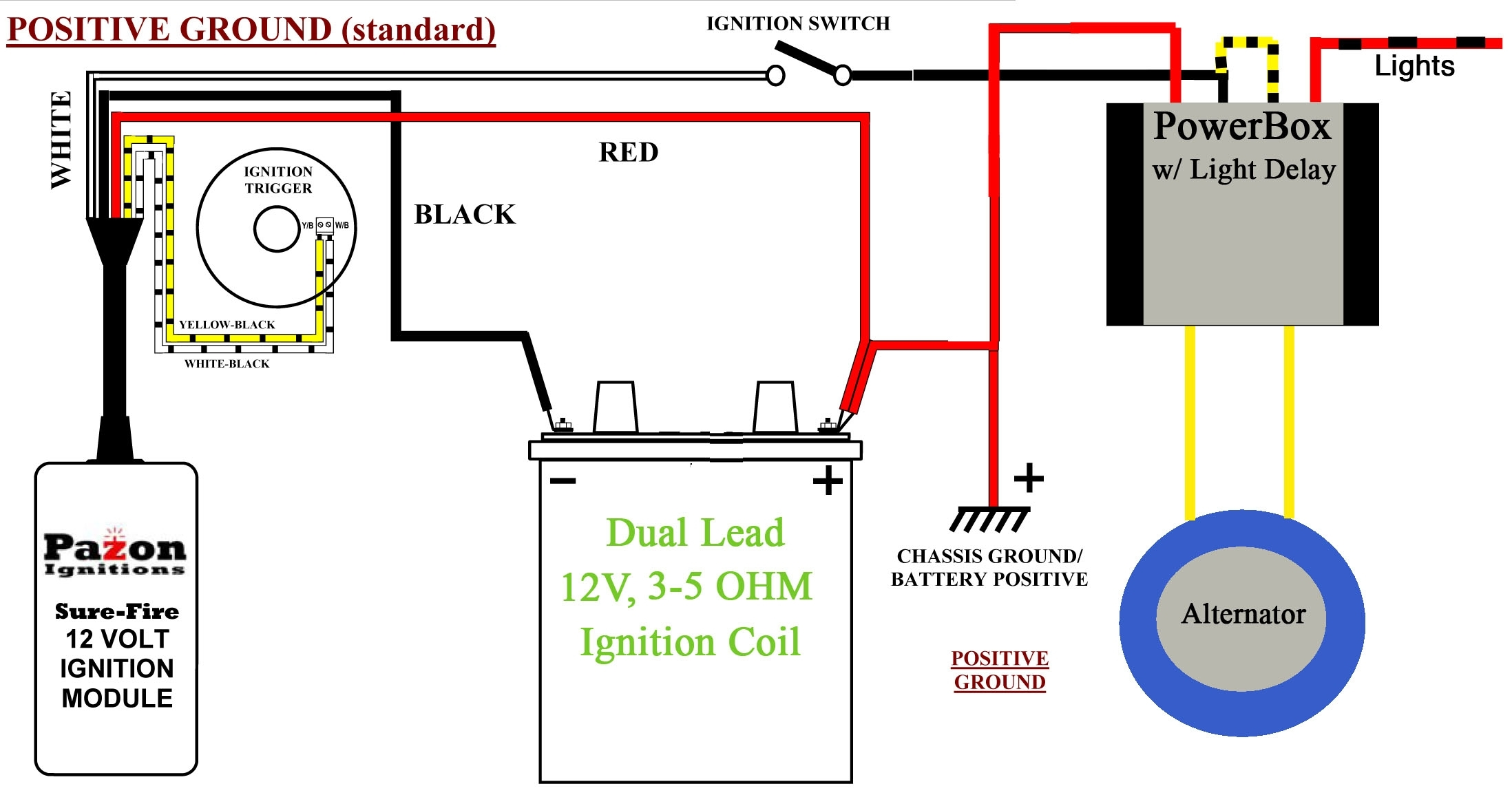 Positive Ground Pertronix Wiring Free Diagram For You Flamethrower Coil 6 Volt Diagrams Ignition Ignitor Ii