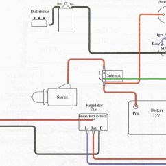 8n 12v Wiring Diagram Kidney Location In Humans For Ford 9n  2n Readingrat Intended