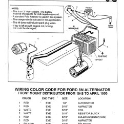 8n Ford Tractor Wiring Diagram 6 Volt 2000 Dodge Ram Radio For 9n – 2n Readingrat Pertaining To Generator ...